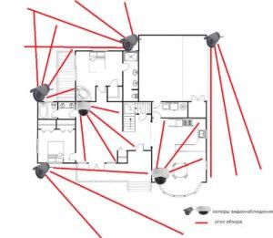 план схема расположения камер